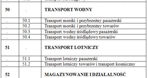 pkd transport spedycja tabela